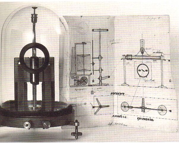 File:Galvanometer.jpg