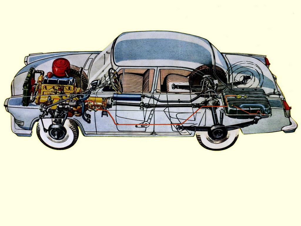 Схема ходовой части, трансмиссии и двигателя ГАЗ 21