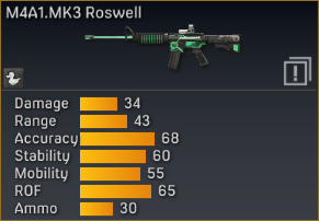 File:M4A1.MK3 Roswell statistics.png