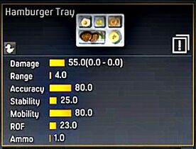 Hamburger Tray stats