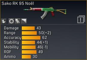 File:Sako RK 95 Noel statistics (modified).png