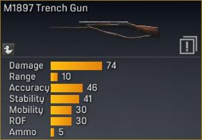 File:M1897 Trench Gun statistics.png