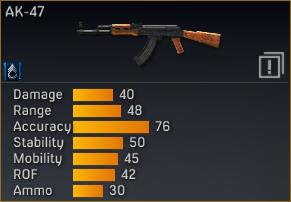 File:AK-47 statistics.png