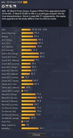File:Mk. 20 Proto SSR detailed statistics.png
