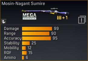 File:Mosin-Nagant Sumire statistics.png