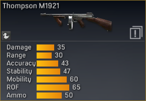 File:Thompson M1921 statistics.png