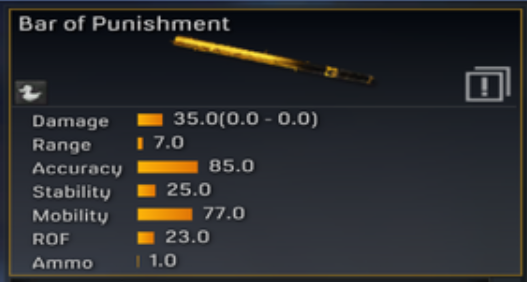 File:Bar of Punishment stats.png