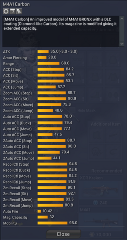 File:M4A1 Carbon detailed statistics.png