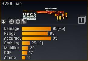 File:SV98 Jiao statistics (modified).png
