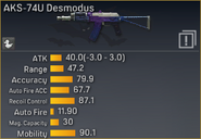 AKS-74U Desmodus statistics