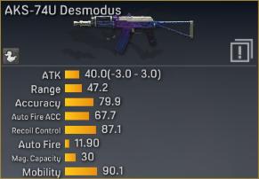 File:AKS-74U Desmodus statistics.png