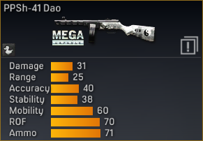 File:PPSh-41 Dao statistics.png