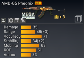 File:AMD-65 Pheonix statistics (modified).png