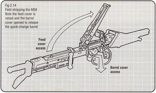 File:Smart Gun stripping.jpg