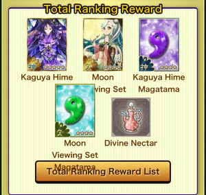 HazyMoon TotalRanking rewards