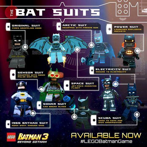 File:LEGOBatsuits-Batman3 BeyondGotham.jpg