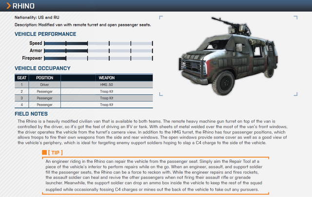 File:BF3 Rhino Stats Evaluation.png