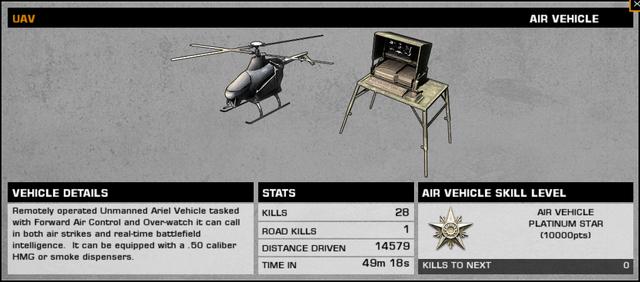 File:BFBC2 UAV Stats.png