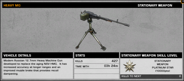File:BFBC2 KORD Stats.png