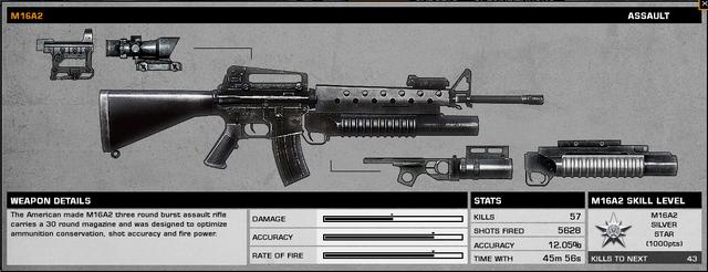 File:M16A2StatsBC2.png