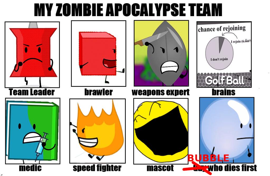 Image Bfdi S Zombie Apocalypse Team By Ccartfulgrl