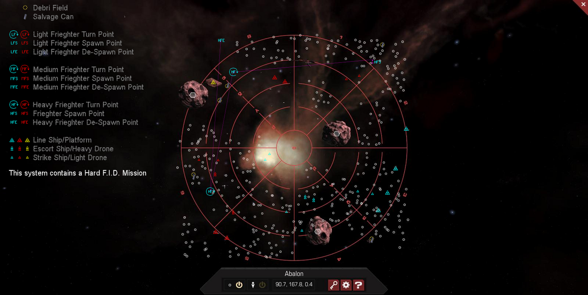 Abalon 3D System Map