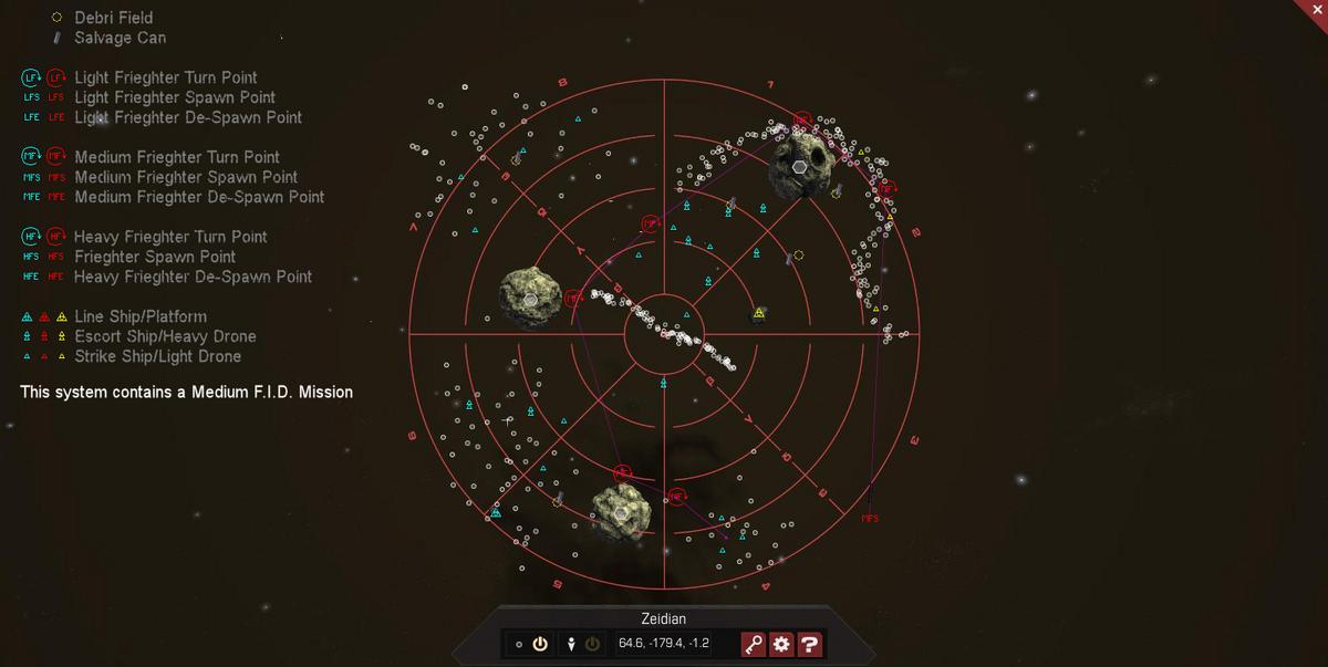 Zeidian 3D System Map