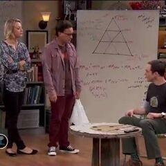 Sheldon takes the apartment back to 2003.