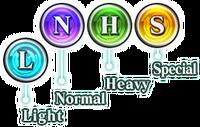 Stylish Type (Chronophantasma)