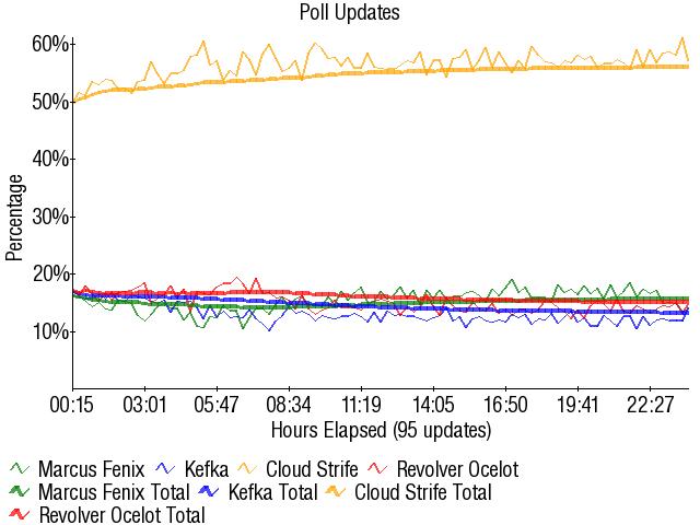 Graph2897