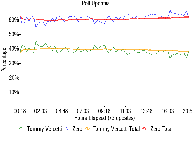 Graph1755