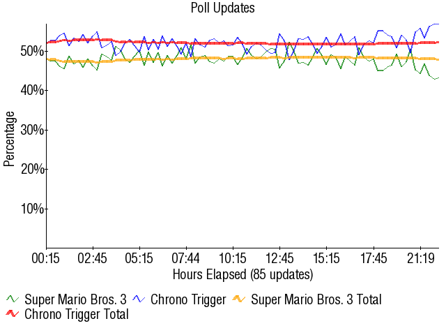 Graph1661