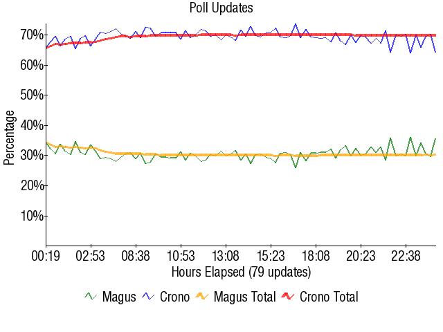 Graph1752