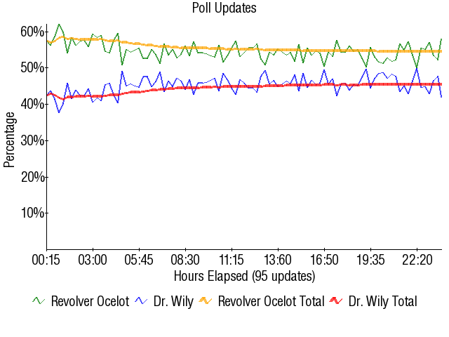 Graph2006