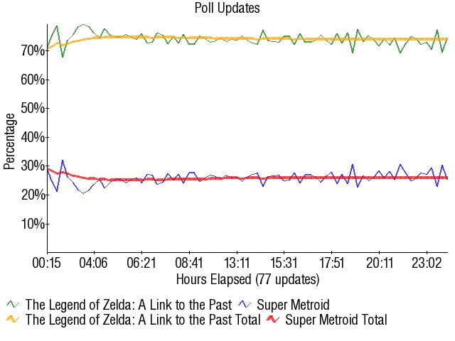 Graph1639