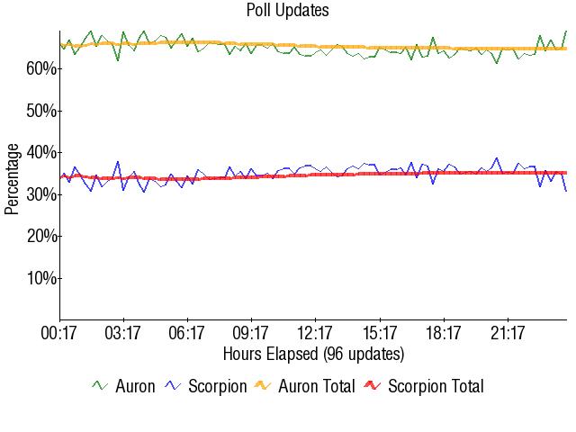 Graph1739