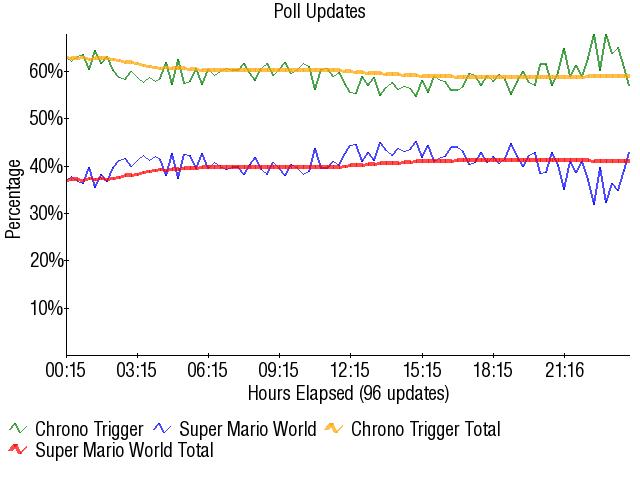 Graph1651