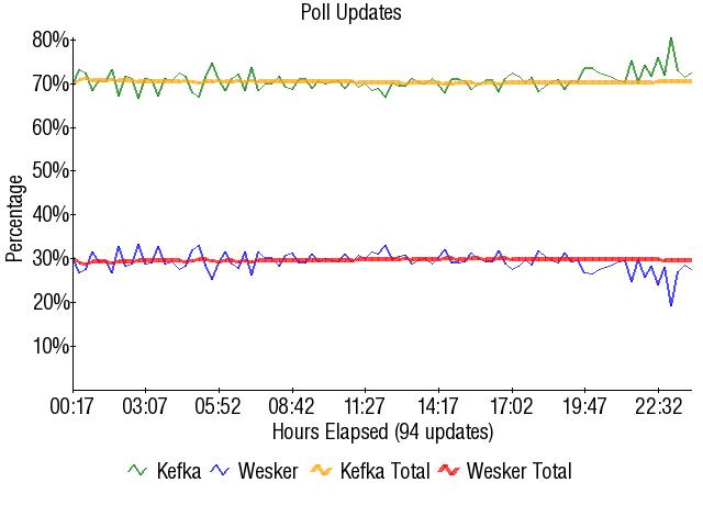 Graph2009