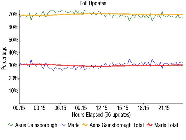 Graph2510