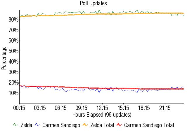 Graph2507