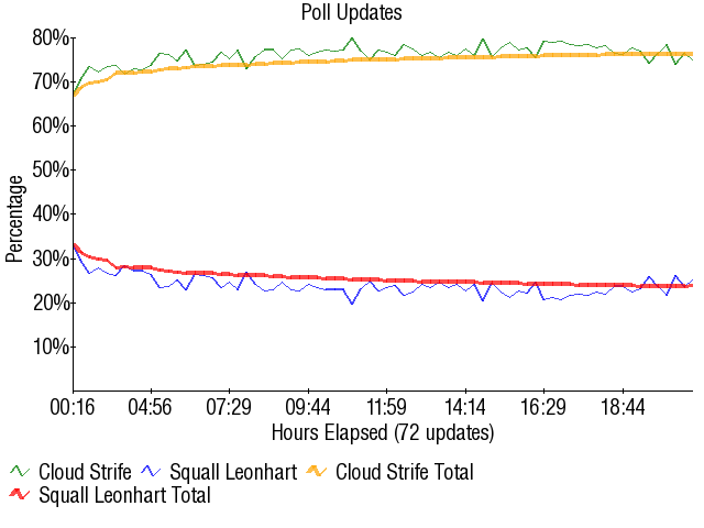 Graph1770