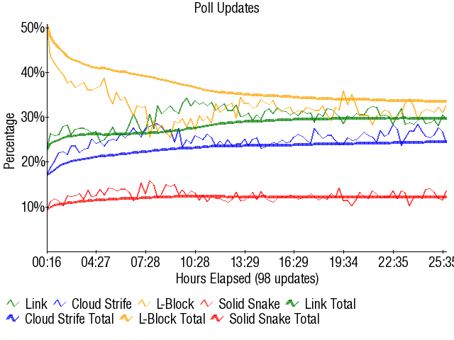 Graph2925