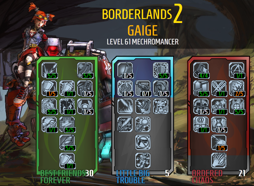 Forum:UVHM is Ridiculous! | Borderlands Wiki | FANDOM ...