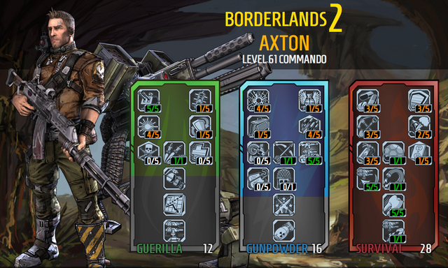 File:BL2 Axtonbuild.png