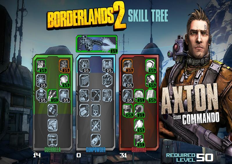 Borderlands  Commando Solo Build