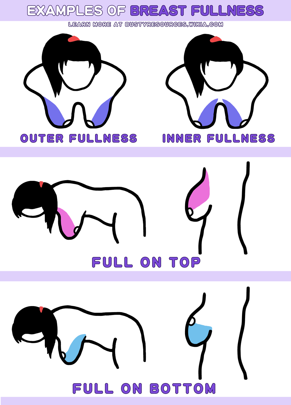 Why Do Some Guys Prefer Small Breasts? Heres]
