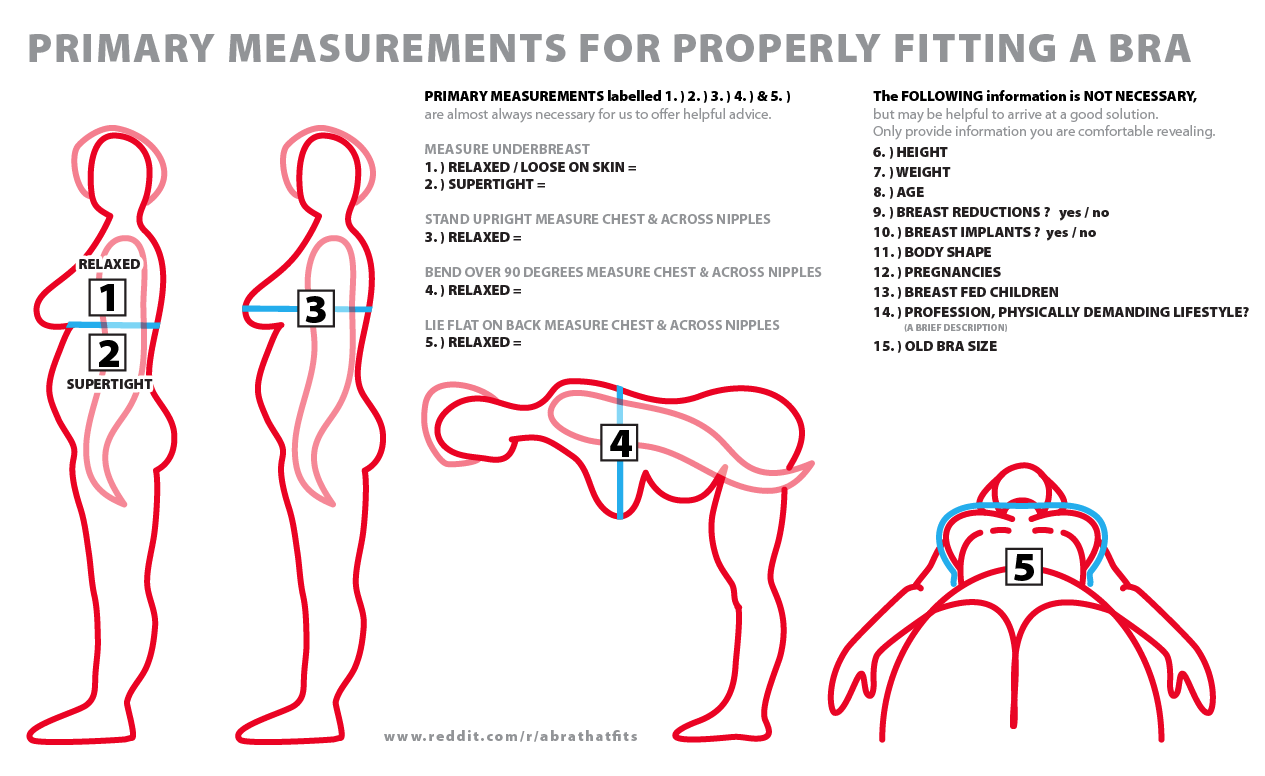Wrap the tape measure around your chest, at the fullest part of your breasts. The tape measure should be resting loosely on the fullest area of your breast. Do not pull the tape measure too tight, or you will flatten your breasts and get an inaccurate measurement.