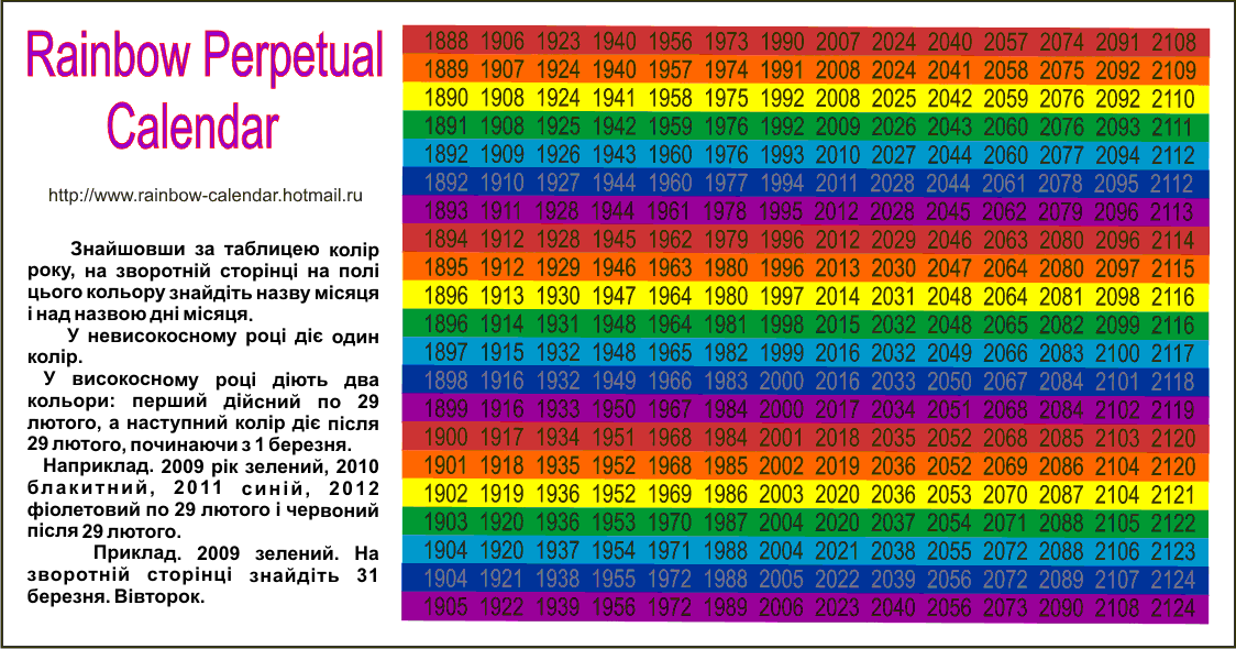 Image - Rainbow Perpetual Calendar Masanov.png   Calendar Wiki ...