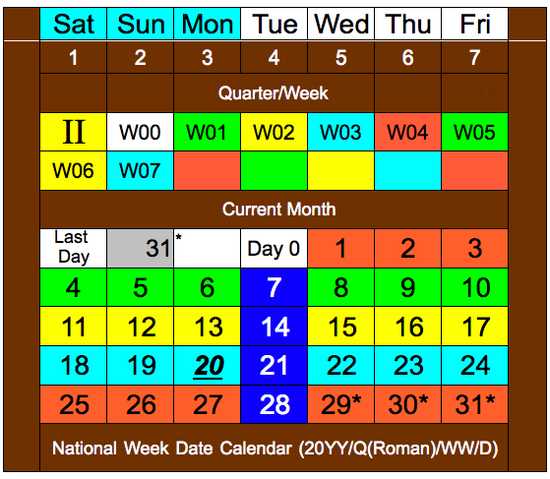 File:National Week Date Calendar 2013-05-20.png