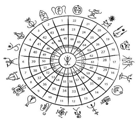 File:Wikia-Visualization-Main,calendars.png